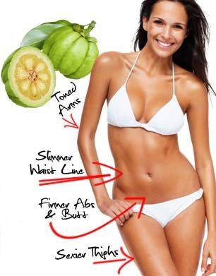 Pure garcinia cambogia plus dr oz